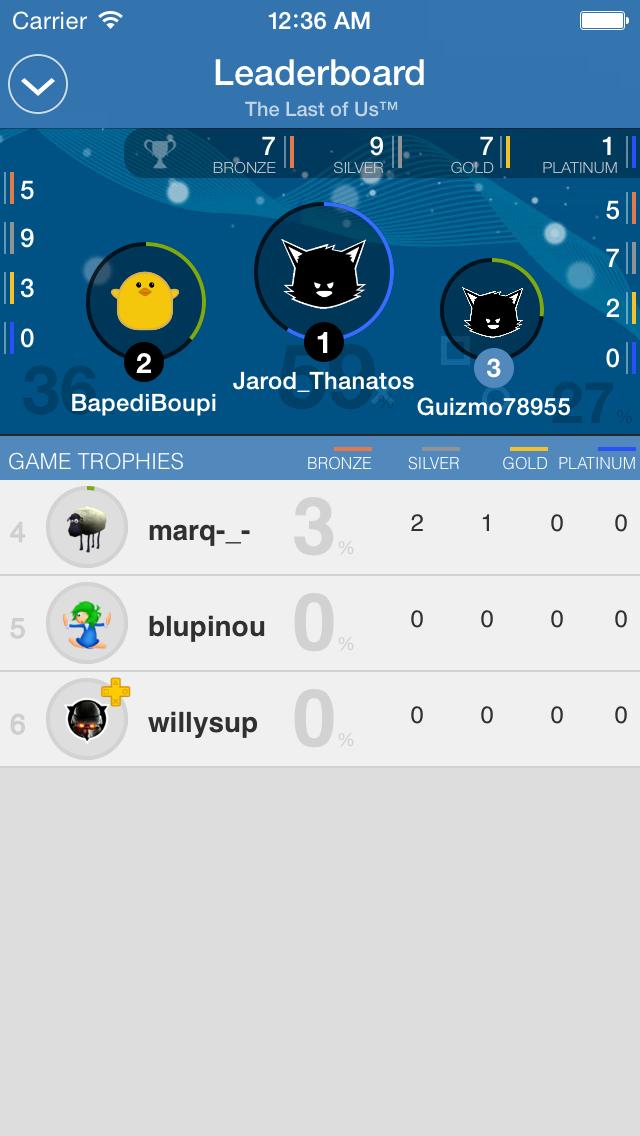 LeaderBoard_Game
