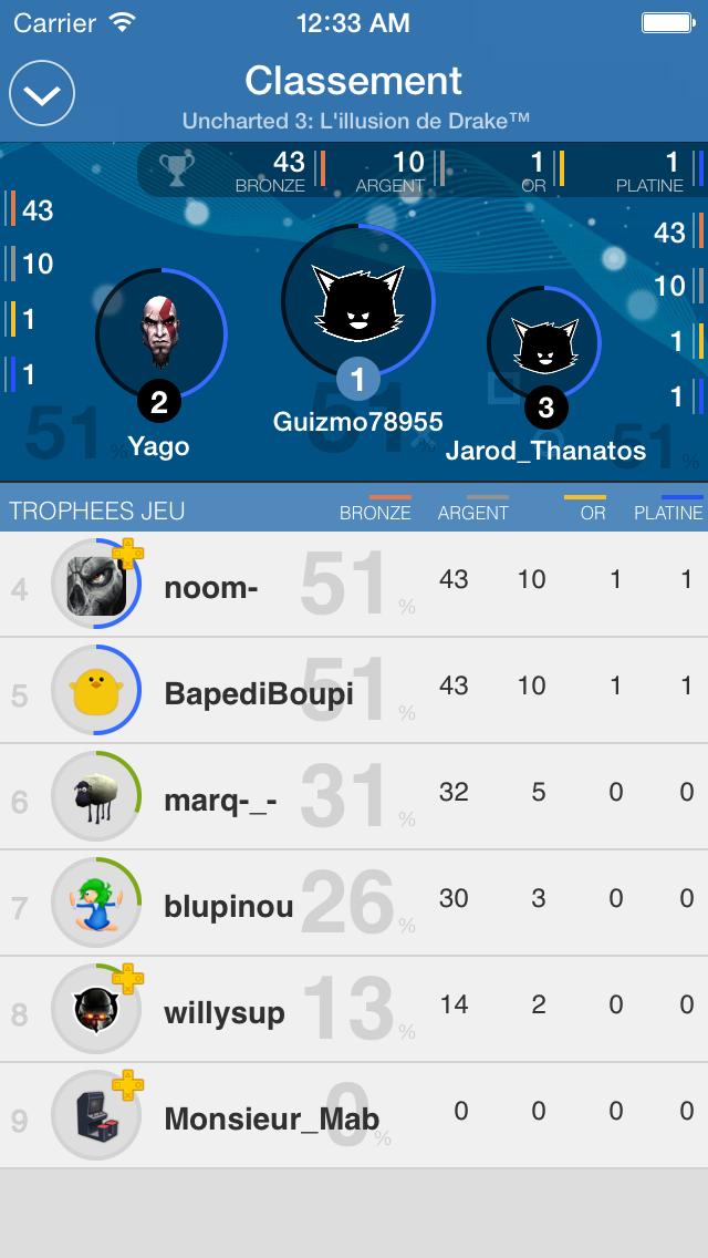 Leaderboard_Game_FR
