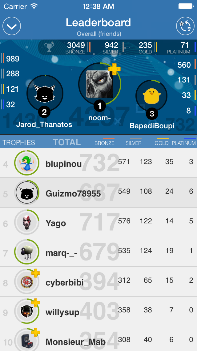 Leaderboard_Overall