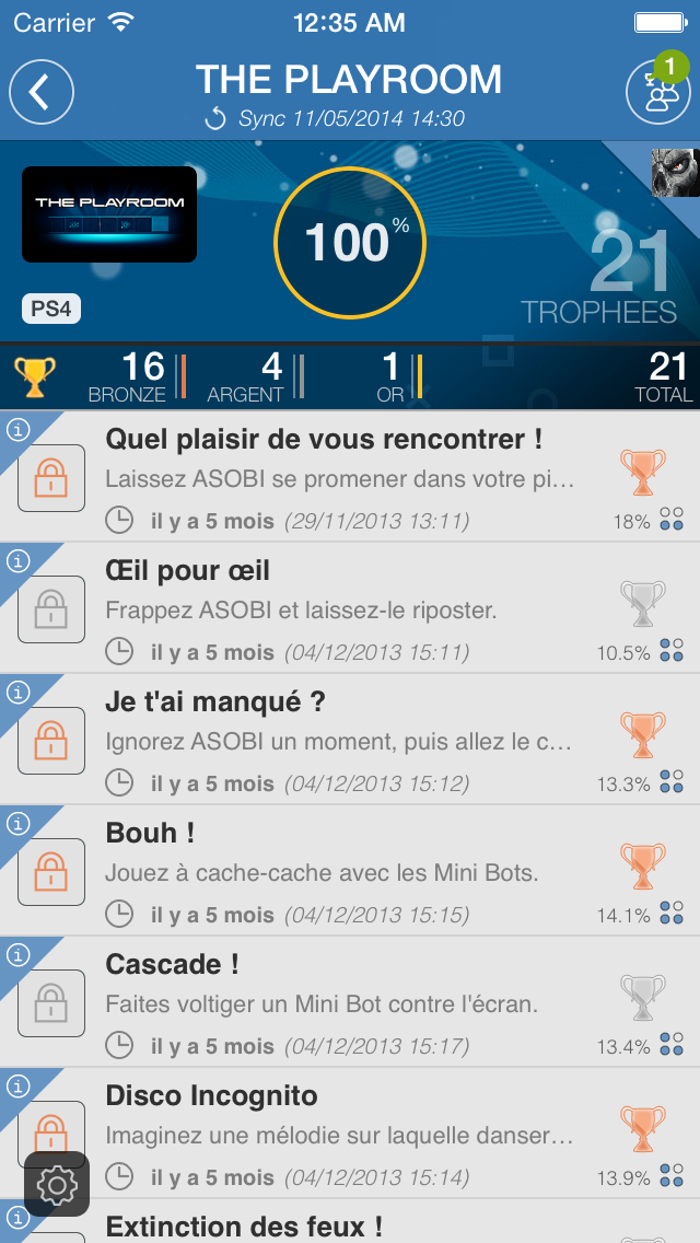 Trophies_List